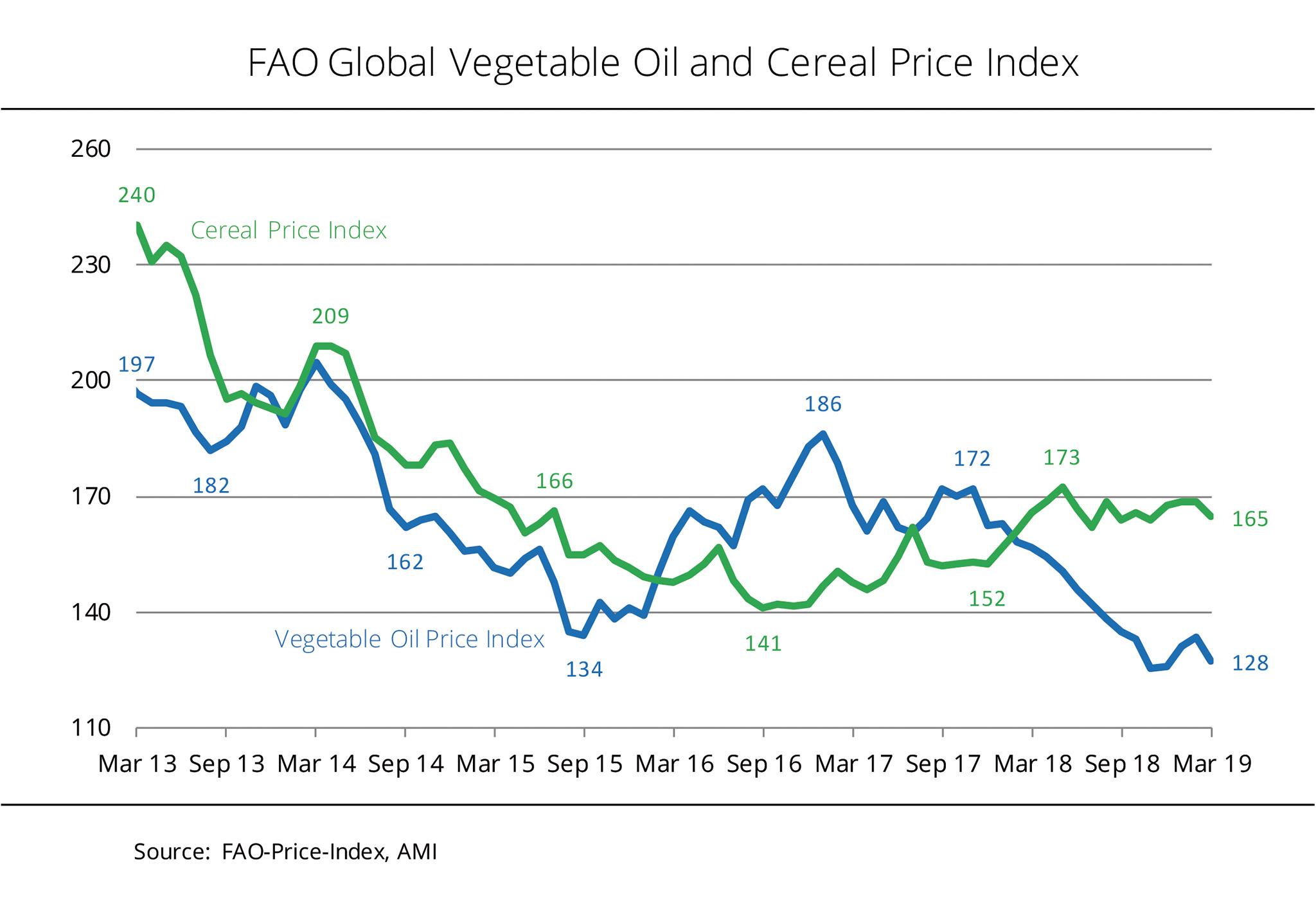 Prices index php распродажа выставочных образцов кухонь